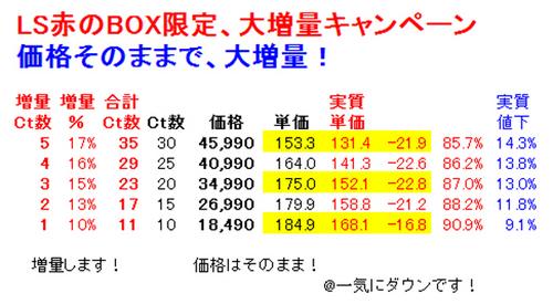 LS赤BOX大増量キャンペーン.jpg