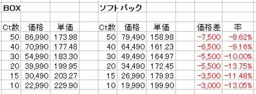 mevius price compare.jpg